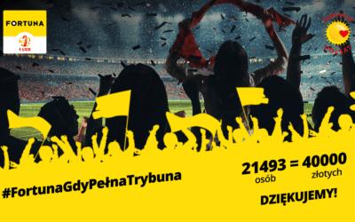 40 000 zł trafiło na konto Fundacji Polsat (PODSUMOWANIE)